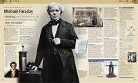 170-171_Michael_Faraday